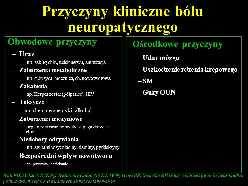 Przyczyny kliniczne bólu neuropatycznego Obwodowe przyczyny –Uraz – np. zabieg chir., ucisk nerwu, amputacja –Zaburzenia metaboliczne – np. cukrzyca,