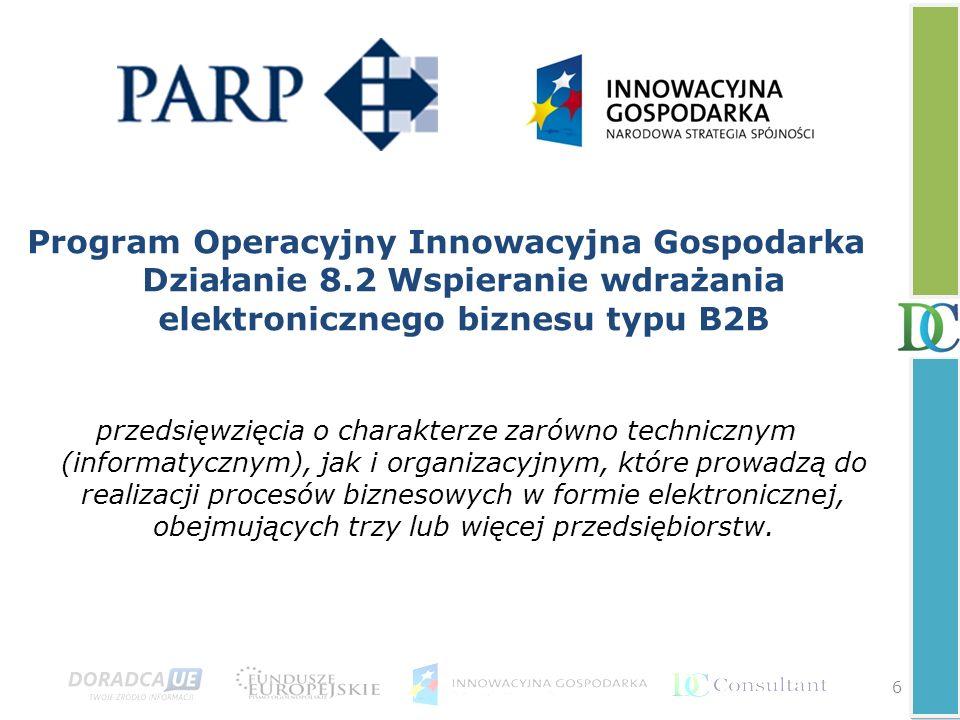 6 Program Operacyjny Innowacyjna Gospodarka Działanie 8.2 Wspieranie wdrażania elektronicznego biznesu typu B2B przedsięwzięcia o charakterze zarówno