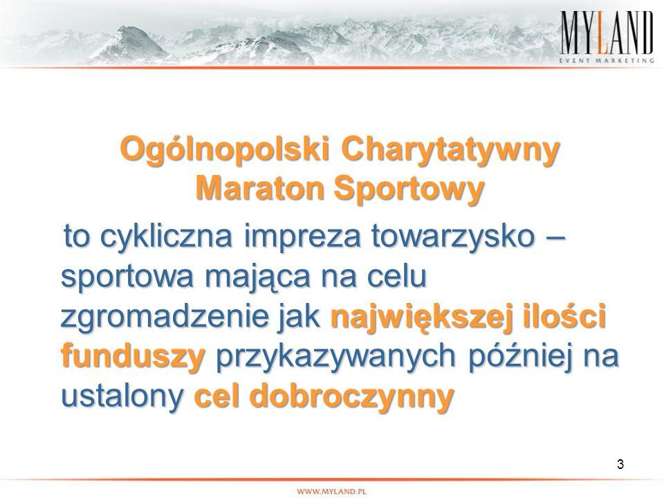 3 Ogólnopolski Charytatywny Maraton Sportowy to cykliczna impreza towarzysko – sportowa mająca na celu zgromadzenie jak największej ilości funduszy pr
