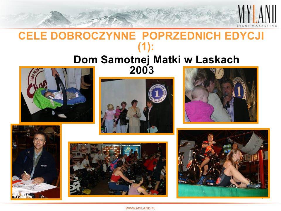 7 CELE DOBROCZYNNE POPRZEDNICH EDYCJI (1): Dom Samotnej Matki w Laskach 2003