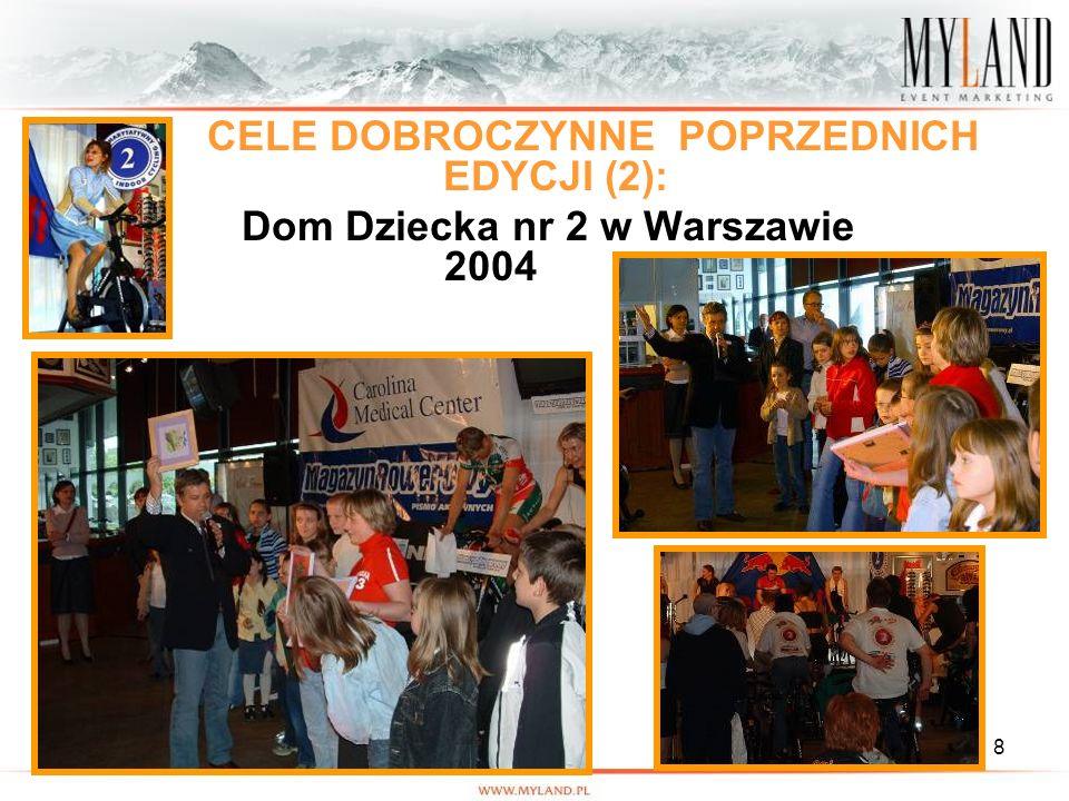 8 CELE DOBROCZYNNE POPRZEDNICH EDYCJI (2): Dom Dziecka nr 2 w Warszawie 2004