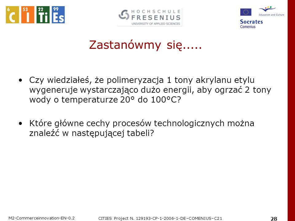 M2-Commerceinnovation-EN-0.2 CITIES Project N. 129193-CP-1-2006-1-DE–COMENIUS–C21 28 Zastanówmy się..... Czy wiedziałeś, że polimeryzacja 1 tony akryl
