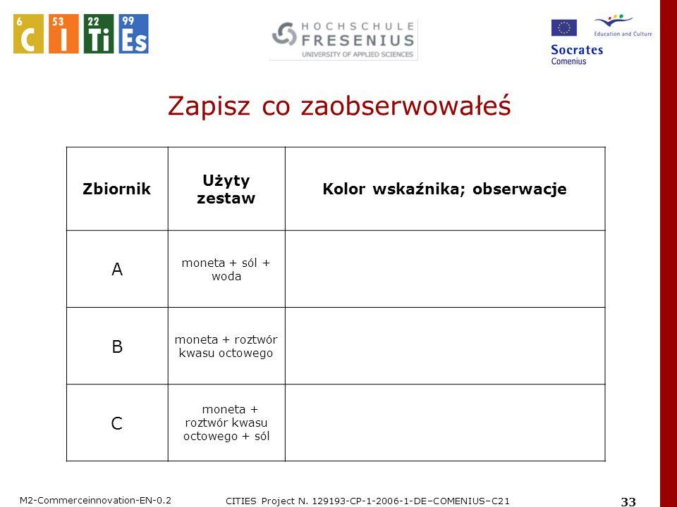 M2-Commerceinnovation-EN-0.2 CITIES Project N. 129193-CP-1-2006-1-DE–COMENIUS–C21 33 Zapisz co zaobserwowałeś Zbiornik Użyty zestaw Kolor wskaźnika; o
