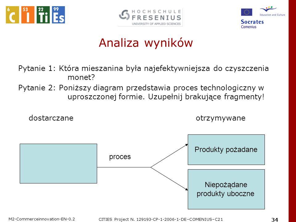 M2-Commerceinnovation-EN-0.2 CITIES Project N. 129193-CP-1-2006-1-DE–COMENIUS–C21 34 Pytanie 1: Która mieszanina była najefektywniejsza do czyszczenia