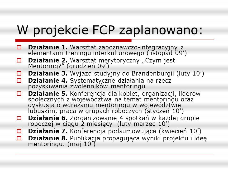 Planowane efekty projektu FCP: Dopasowanie idei mentoringu dla kobiet do warunków w województwie i/lub w Polsce Przygotowanie koncepcji gotowej do wdrożenia, najlepiej w formie projektu/ wniosku o dofinansowanie Rozpowszechnienie idei poprzez publikację Zintegrowanie środowisk wokół tematu silnych kobiet