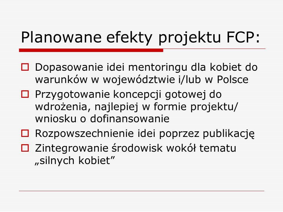 Planowane efekty projektu FCP: Dopasowanie idei mentoringu dla kobiet do warunków w województwie i/lub w Polsce Przygotowanie koncepcji gotowej do wdr