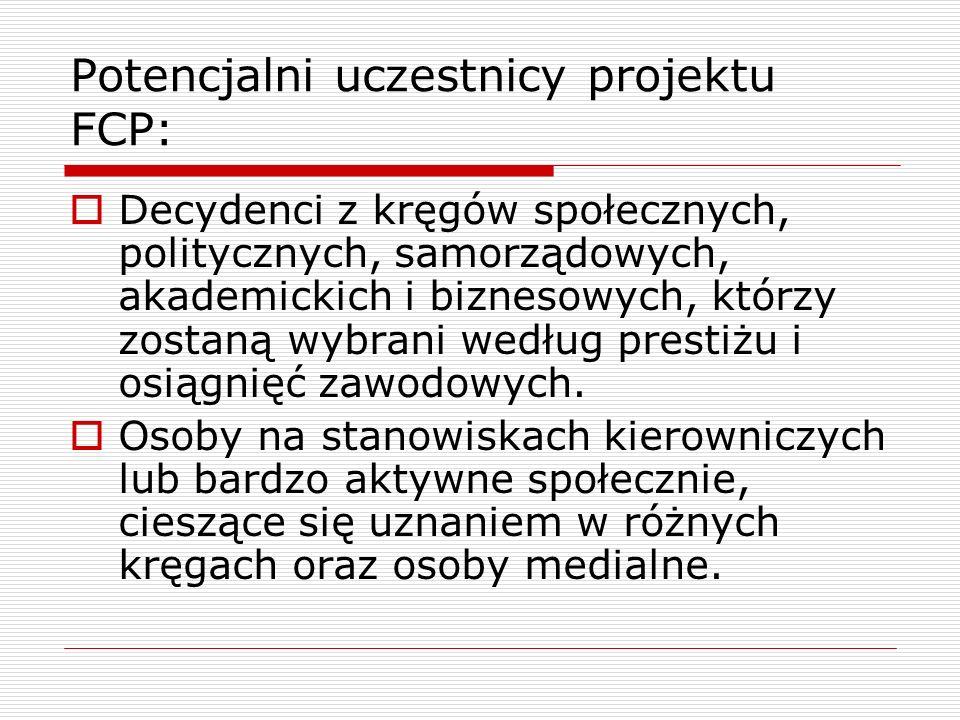 Kontakt: Karolina Knochenmuss – koordynator k.knochenmuss@fundacjacp.org 095 7592 390 Fundacja na rzecz Collegium Polonicum ul.