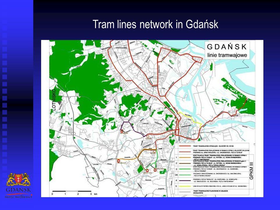 Tram lines network in Gdańsk
