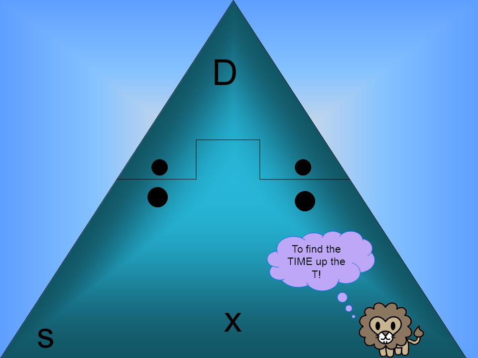 This is how it works To find distance multiply speed by time To find speed divide distance by time To find time divide distance