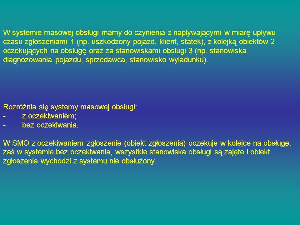 W systemie masowej obsługi mamy do czynienia z napływającymi w miarę upływu czasu zgłoszeniami 1 (np. uszkodzony pojazd, klient, statek), z kolejką ob