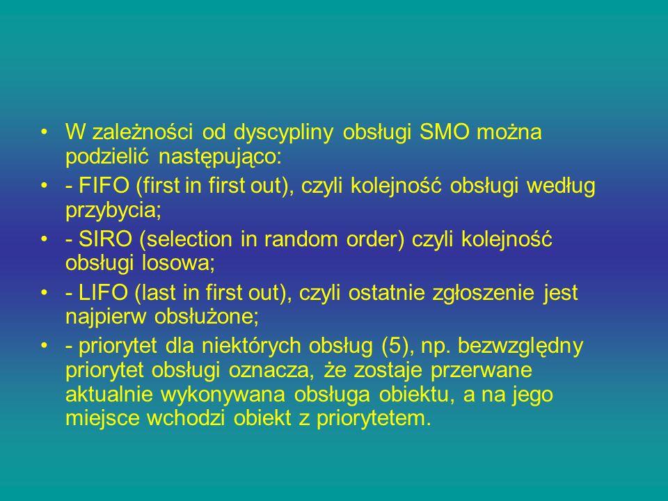 W zależności od dyscypliny obsługi SMO można podzielić następująco: - FIFO (first in first out), czyli kolejność obsługi według przybycia; - SIRO (sel