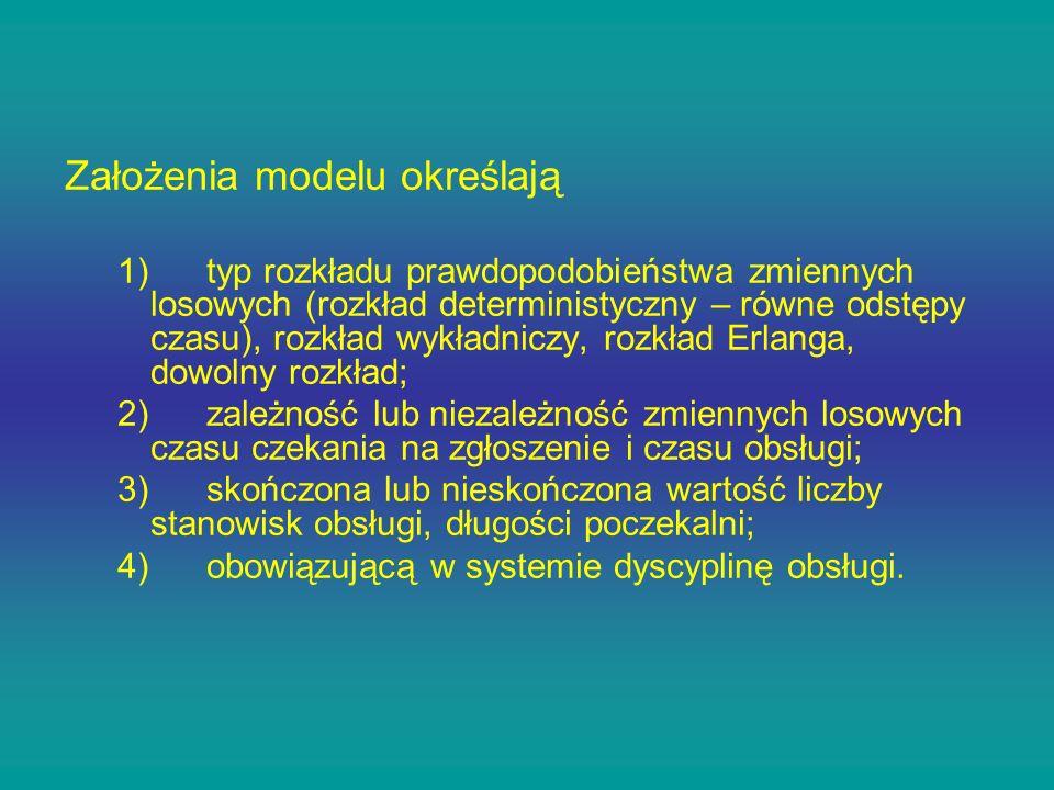 Założenia modelu określają 1) typ rozkładu prawdopodobieństwa zmiennych losowych (rozkład deterministyczny – równe odstępy czasu), rozkład wykładniczy