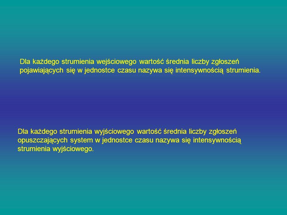 Proces obsługi Czas obsługi (bez czasu czekania w kolejce) u Rozkład czasu obsługi np..