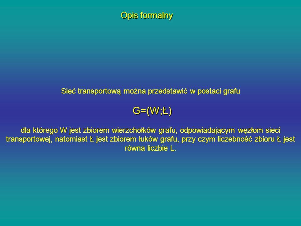 Sieć transportową można przedstawić w postaci grafu G=(W;Ł) G=(W;Ł) W ŁŁ L dla którego W jest zbiorem wierzchołków grafu, odpowiadającym węzłom sieci