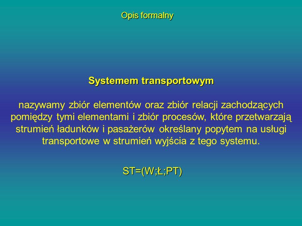 Systemem transportowym nazywamy zbiór elementów oraz zbiór relacji zachodzących pomiędzy tymi elementami i zbiór procesów, które przetwarzają strumień