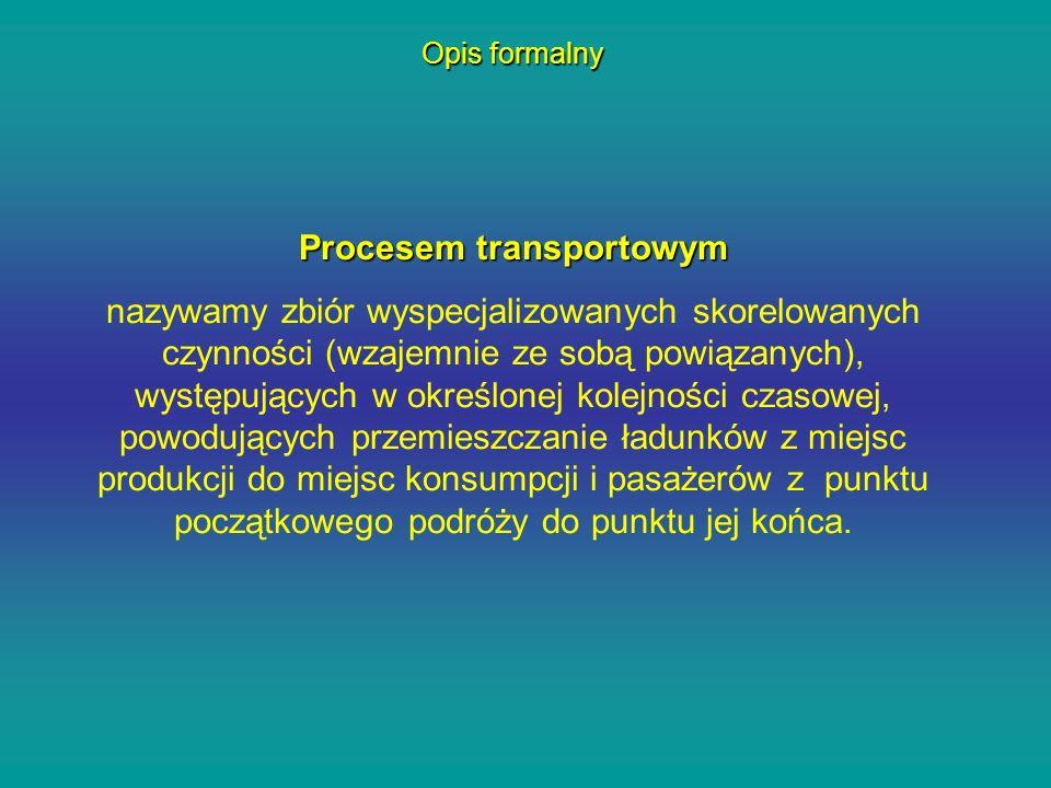 Procesem transportowym nazywamy zbiór wyspecjalizowanych skorelowanych czynności (wzajemnie ze sobą powiązanych), występujących w określonej kolejnośc