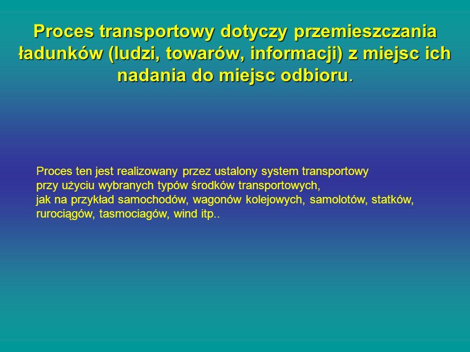 Proces transportowy dotyczy przemieszczania ładunków (ludzi, towarów, informacji) z miejsc ich nadania do miejsc odbioru. Proces ten jest realizowany