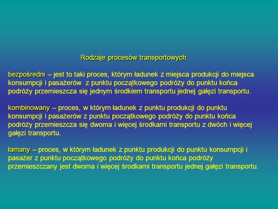 Rodzaje procesów transportowych: bezpośredni bezpośredni – jest to taki proces, którym ładunek z miejsca produkcji do miejsca konsumpcji i pasażerów z