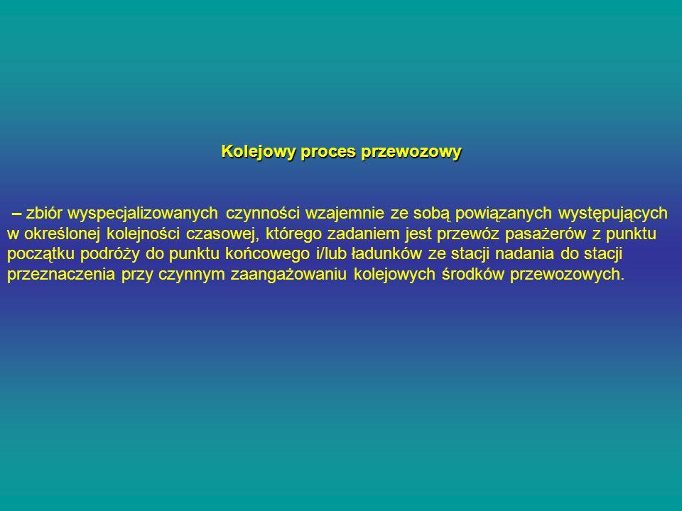 Kolejowy proces przewozowy – zbiór wyspecjalizowanych czynności wzajemnie ze sobą powiązanych występujących w określonej kolejności czasowej, którego