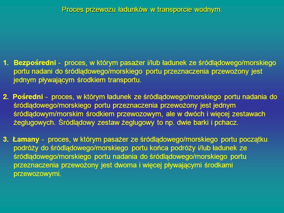 1.Bezpośredni - proces, w którym pasażer i/lub ładunek ze śródlądowego/morskiego portu nadani do śródlądowego/morskiego portu przeznaczenia przewożony