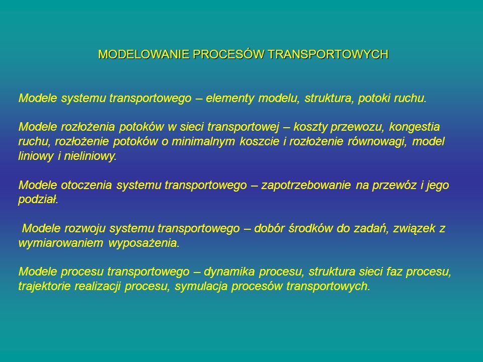 MODELOWANIE PROCESÓW TRANSPORTOWYCH Modele systemu transportowego – elementy modelu, struktura, potoki ruchu. Modele rozłożenia potoków w sieci transp