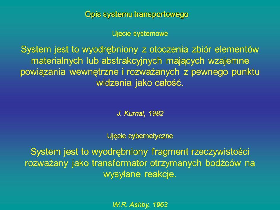 Opis systemu transportowego Ujęcie systemowe System jest to wyodrębniony z otoczenia zbiór elementów materialnych lub abstrakcyjnych mających wzajemne