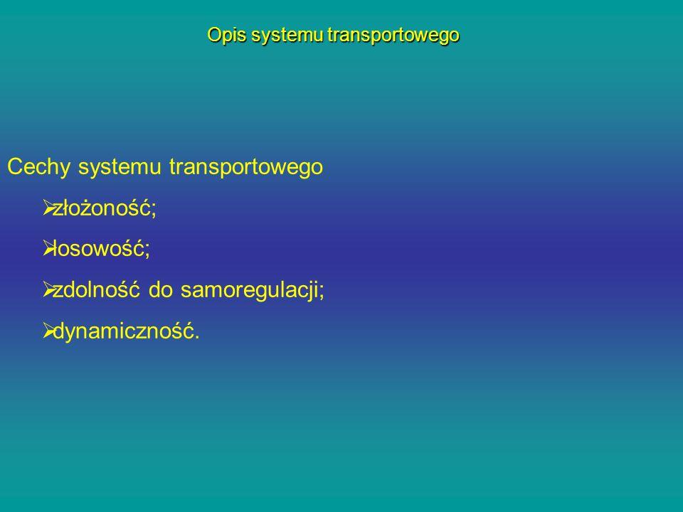 Opis systemu transportowego Cechy systemu transportowego złożoność; losowość; zdolność do samoregulacji; dynamiczność.