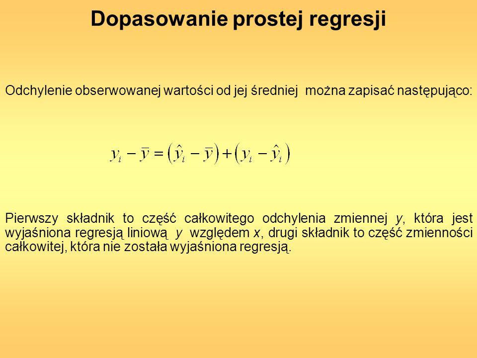 Dopasowanie prostej regresji Odchylenie obserwowanej wartości od jej średniej można zapisać następująco: Pierwszy składnik to część całkowitego odchyl