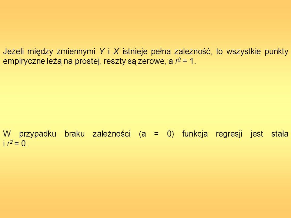 Jeżeli między zmiennymi Y i X istnieje pełna zależność, to wszystkie punkty empiryczne leżą na prostej, reszty są zerowe, a r 2 = 1. W przypadku braku