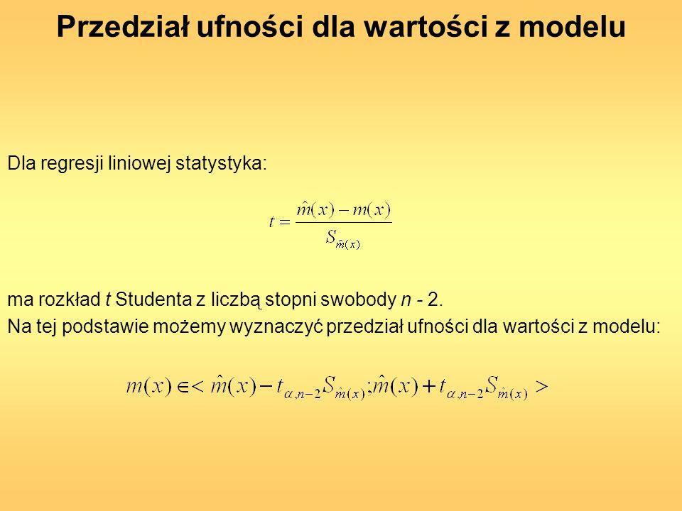 Przedział ufności dla wartości z modelu Dla regresji liniowej statystyka: ma rozkład t Studenta z liczbą stopni swobody n - 2. Na tej podstawie możemy