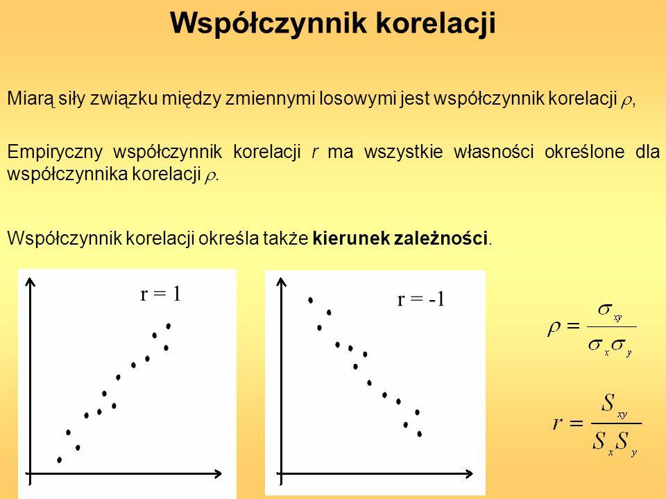 Współczynnik korelacji Miarą siły związku między zmiennymi losowymi jest współczynnik korelacji, Empiryczny współczynnik korelacji r ma wszystkie włas