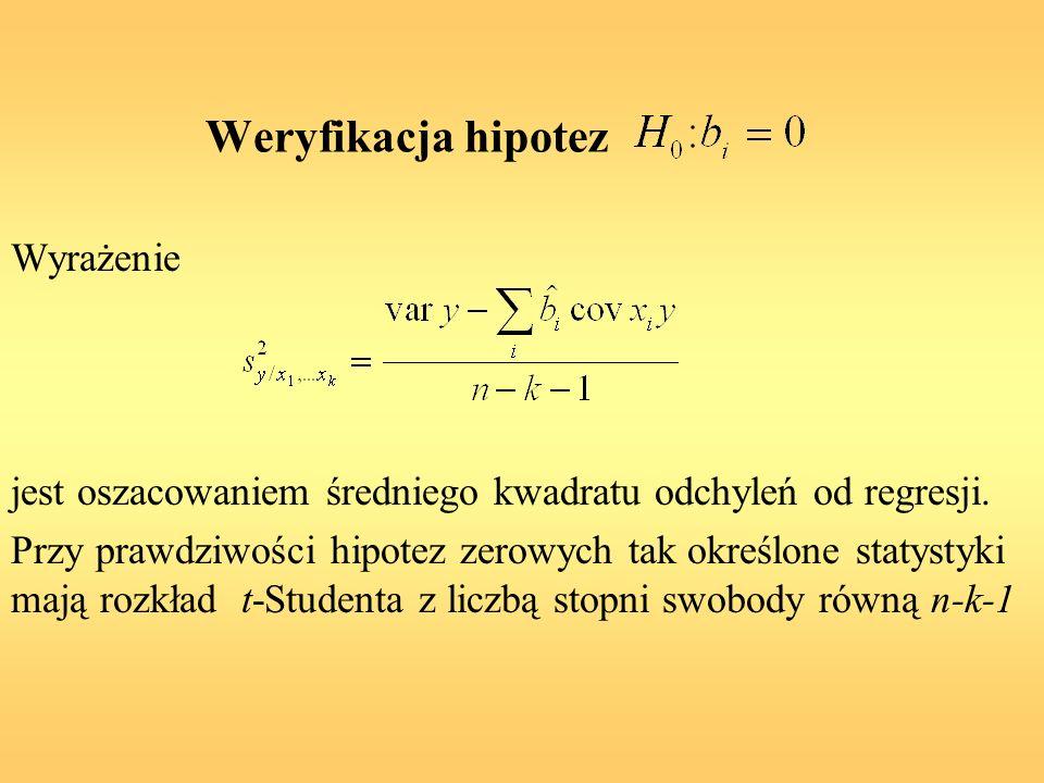 Weryfikacja hipotez Wyrażenie jest oszacowaniem średniego kwadratu odchyleń od regresji. Przy prawdziwości hipotez zerowych tak określone statystyki m