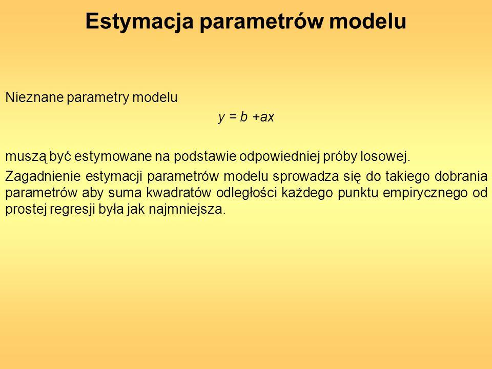Estymacja parametrów modelu Nieznane parametry modelu y = b +ax muszą być estymowane na podstawie odpowiedniej próby losowej. Zagadnienie estymacji pa