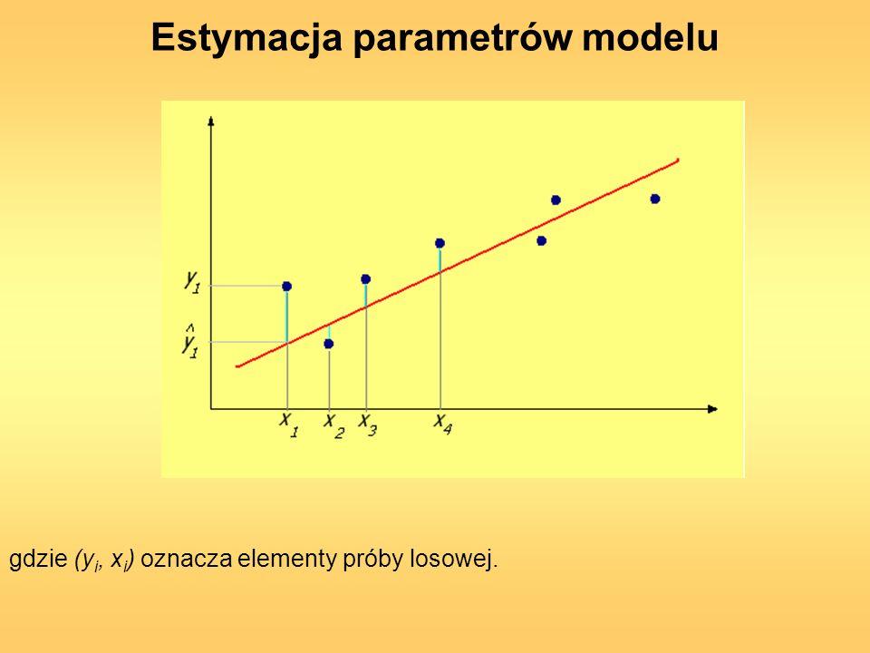 Estymacja parametrów modelu gdzie (y i, x i ) oznacza elementy próby losowej.