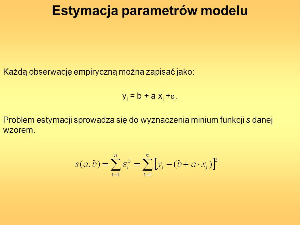 Estymacja parametrów modelu Każdą obserwację empiryczną można zapisać jako: y i = b + a·x i + i. Problem estymacji sprowadza się do wyznaczenia minium