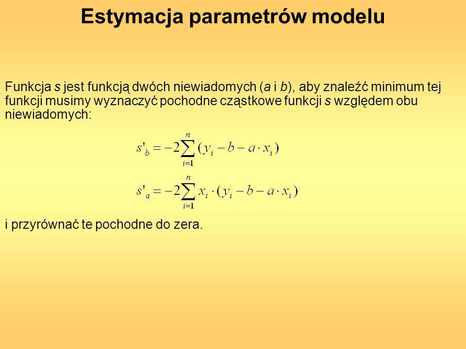Estymacja parametrów modelu Funkcja s jest funkcją dwóch niewiadomych (a i b), aby znaleźć minimum tej funkcji musimy wyznaczyć pochodne cząstkowe fun