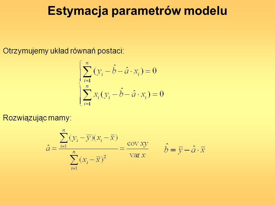 Otrzymujemy układ równań postaci: Estymacja parametrów modelu Rozwiązując mamy: