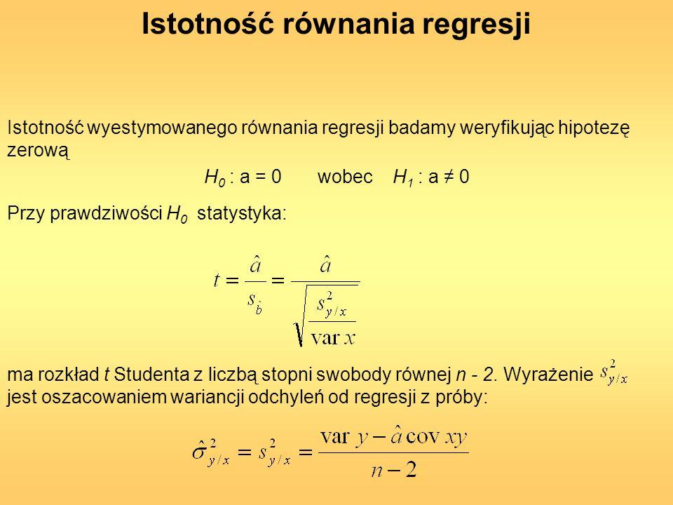 Istotność równania regresji Istotność wyestymowanego równania regresji badamy weryfikując hipotezę zerową H 0 : a = 0 wobec H 1 : a 0 Przy prawdziwośc