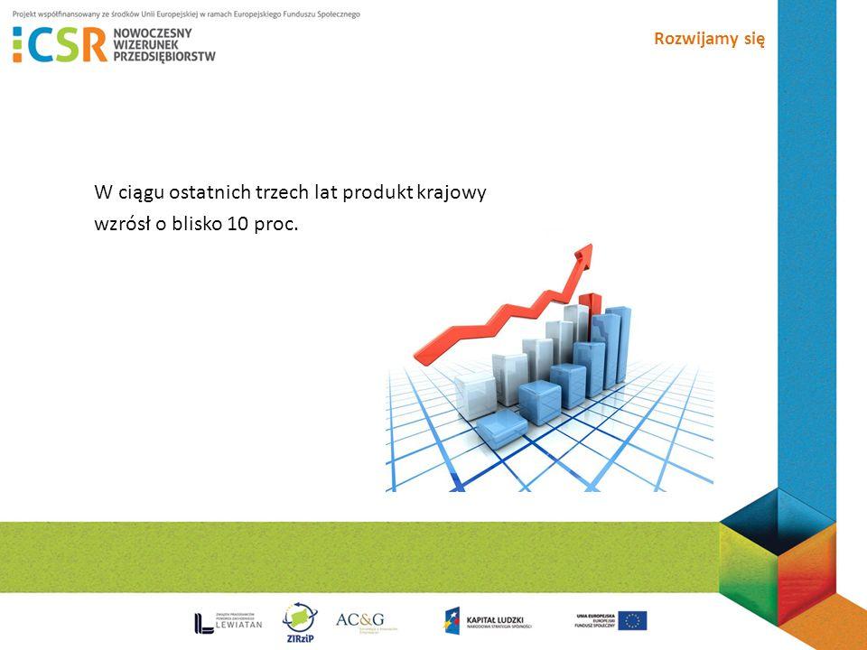 Rozwijamy się W ciągu ostatnich trzech lat produkt krajowy wzrósł o blisko 10 proc.