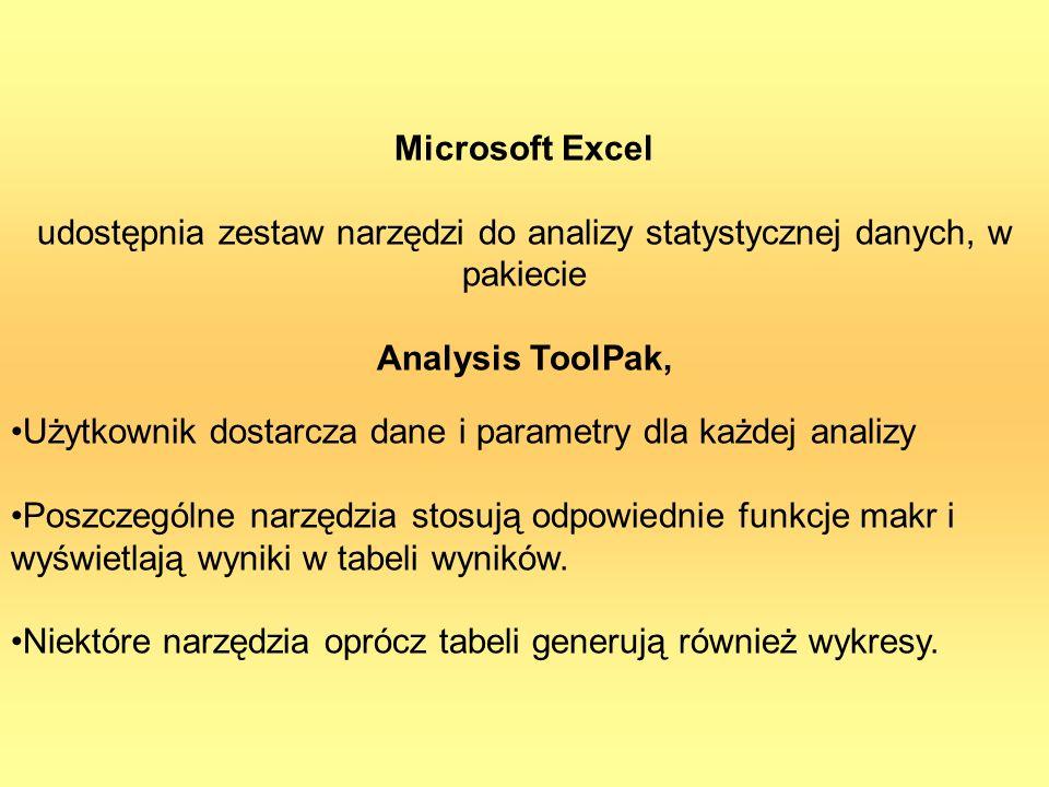 Microsoft Excel udostępnia zestaw narzędzi do analizy statystycznej danych, w pakiecie Analysis ToolPak, Użytkownik dostarcza dane i parametry dla każ