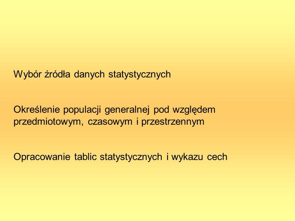 Wybór źródła danych statystycznych Określenie populacji generalnej pod względem przedmiotowym, czasowym i przestrzennym Opracowanie tablic statystyczn