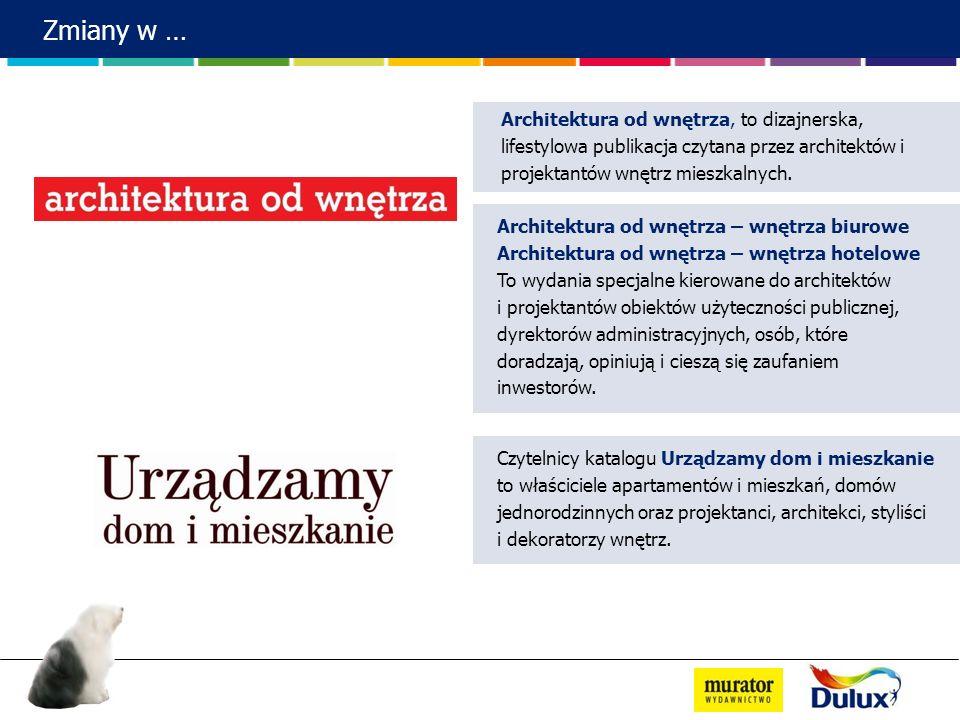 Cykl porad DZIECIĘCY POKOIK W BARWACH DULUX (cd) Społeczność forum Mjakmama24.pl to grupa bardzo chętnie biorąca udział w Konkursach.