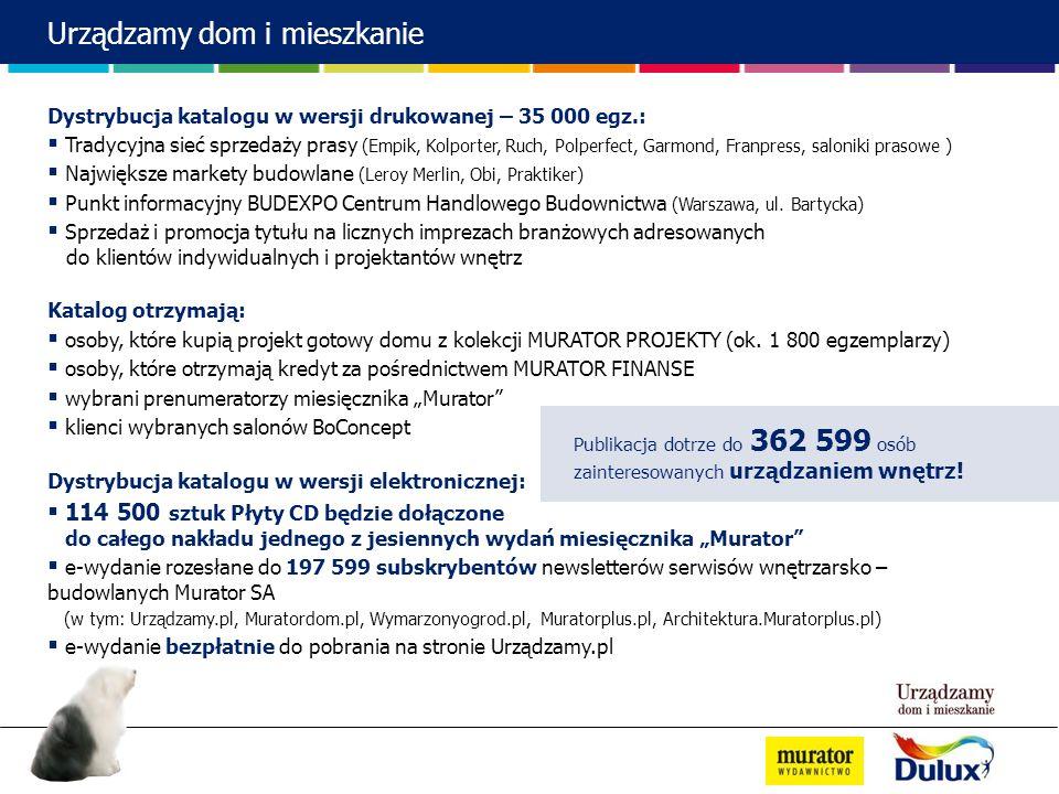 Dystrybucja katalogu w wersji drukowanej – 35 000 egz.: Tradycyjna sieć sprzedaży prasy (Empik, Kolporter, Ruch, Polperfect, Garmond, Franpress, salon