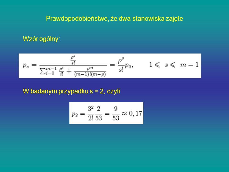 Prawdopodobieństwo, że dwa stanowiska zajęte Wzór ogólny: W badanym przypadku s = 2, czyli