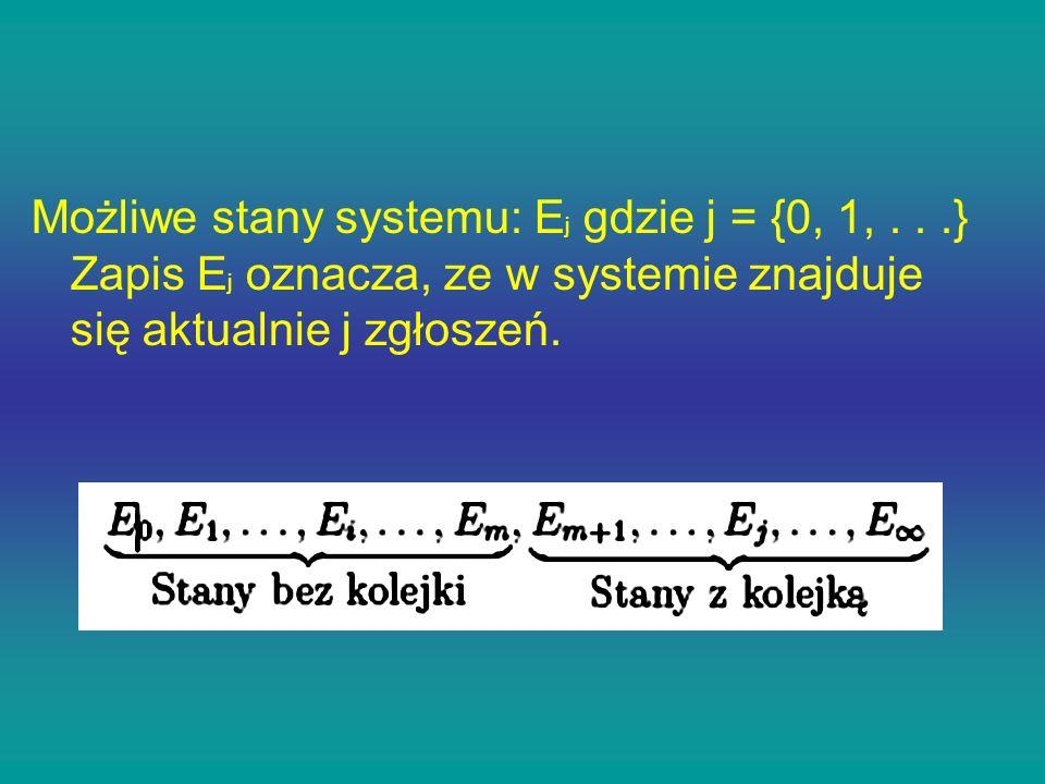 Możliwe stany systemu: E j gdzie j = {0, 1,...} Zapis E j oznacza, ze w systemie znajduje się aktualnie j zgłoszeń.