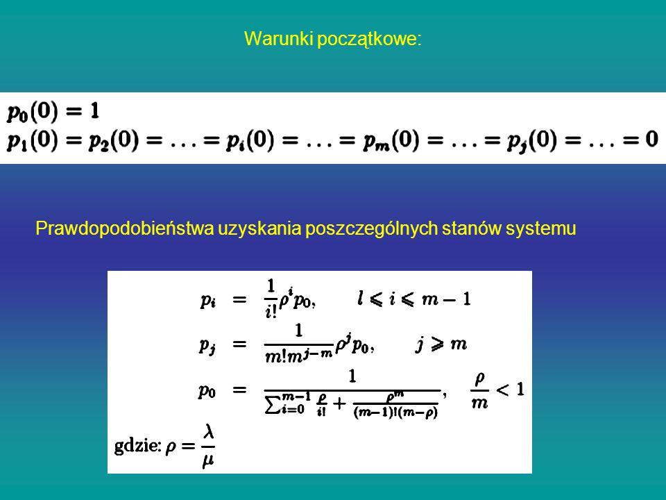 Warunki początkowe: Prawdopodobieństwa uzyskania poszczególnych stanów systemu