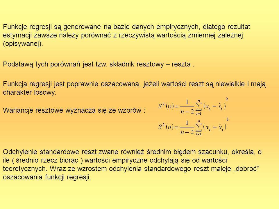 Funkcje regresji są generowane na bazie danych empirycznych, dlatego rezultat estymacji zawsze należy porównać z rzeczywistą wartością zmiennej zależn