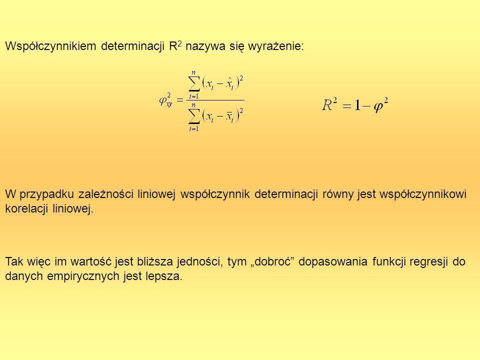 Współczynnikiem determinacji R 2 nazywa się wyrażenie: W przypadku zależności liniowej współczynnik determinacji równy jest współczynnikowi korelacji