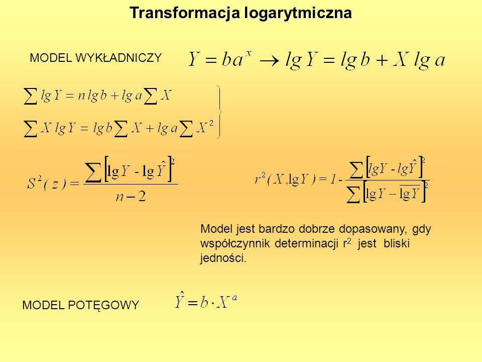 Transformacja logarytmiczna MODEL WYKŁADNICZY Model jest bardzo dobrze dopasowany, gdy współczynnik determinacji r 2 jest bliski jedności. MODEL POTĘG