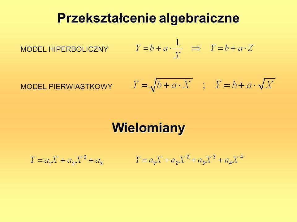 Przekształcenie algebraiczne MODEL HIPERBOLICZNY Wielomiany MODEL PIERWIASTKOWY